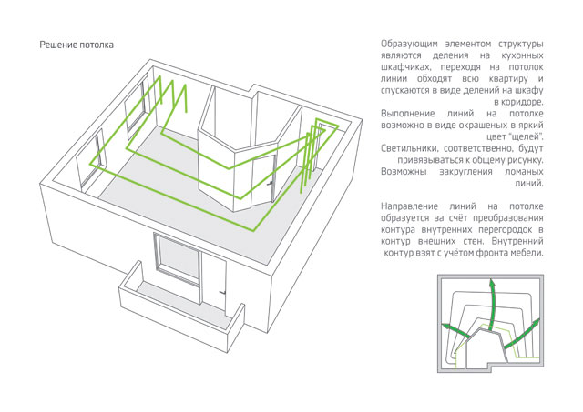 studio apartment architectural design scheme