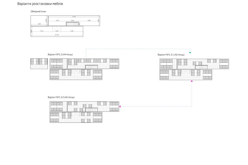 sushi design project seats plan
