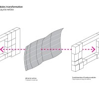 parametric furniture scheme - algorithmic architecture