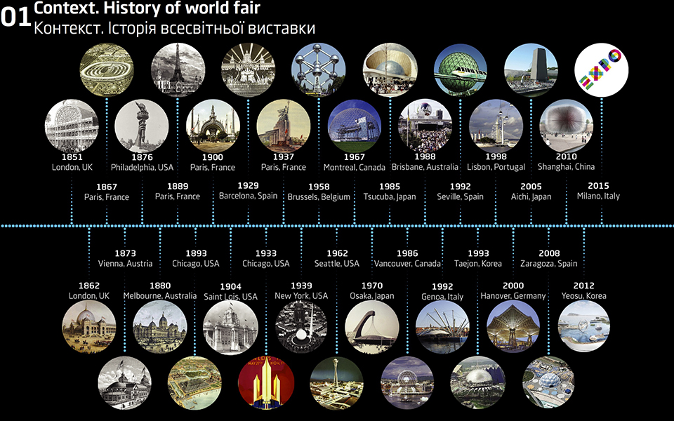 history of world expo - pavilions architecture