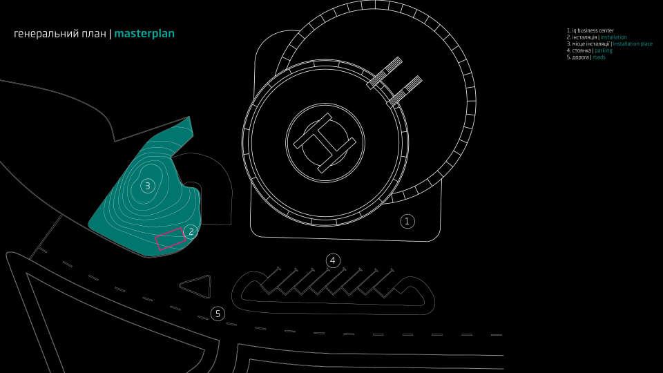 masterplan parametric kyiv ukraine