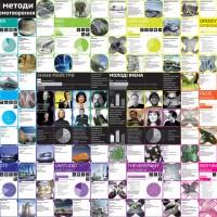 Дигитальная архитектура. Алгоритмические методы архитектурного формообразования