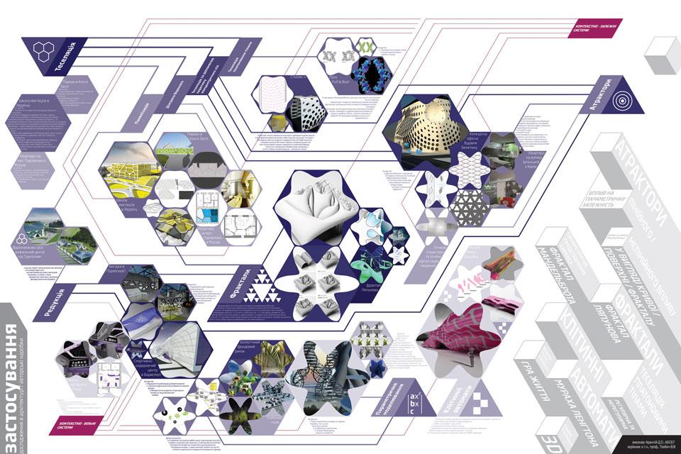 алгоритмическая архитектура
