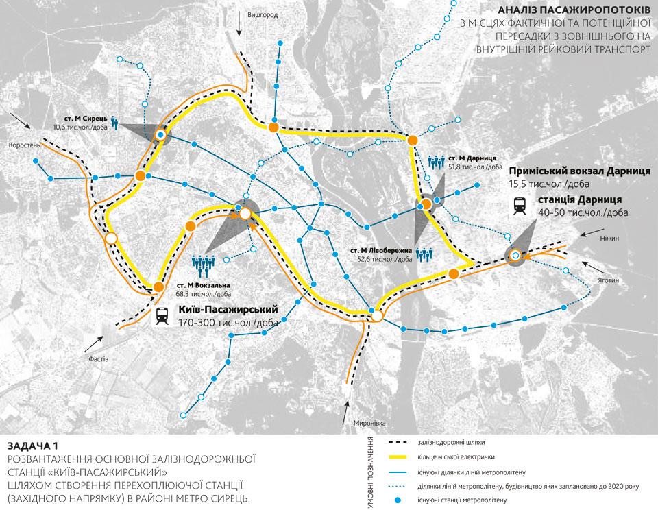 новое метро киев - пересадка на метро сырец