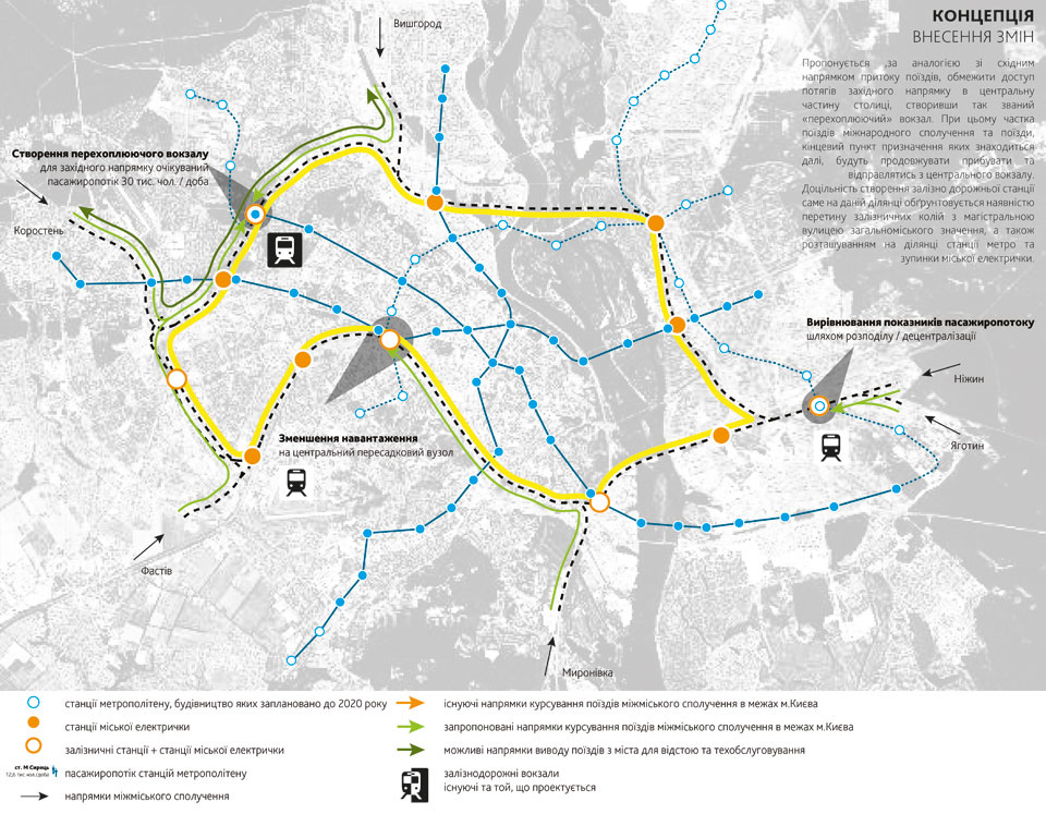 транспортное кольцо киева- метро сырец