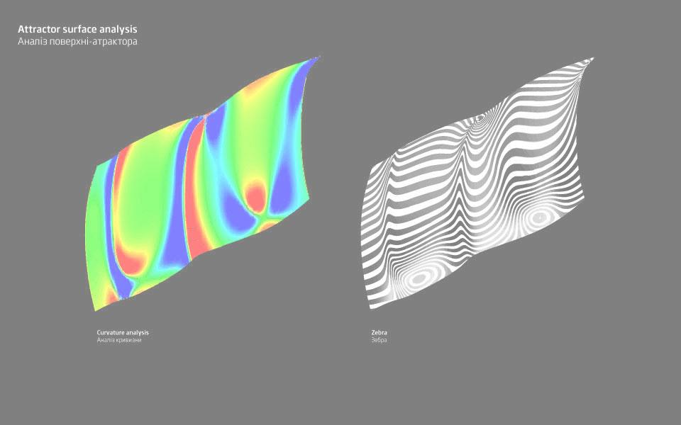 схема анализа кривизны поверхности в дизайне интерьера