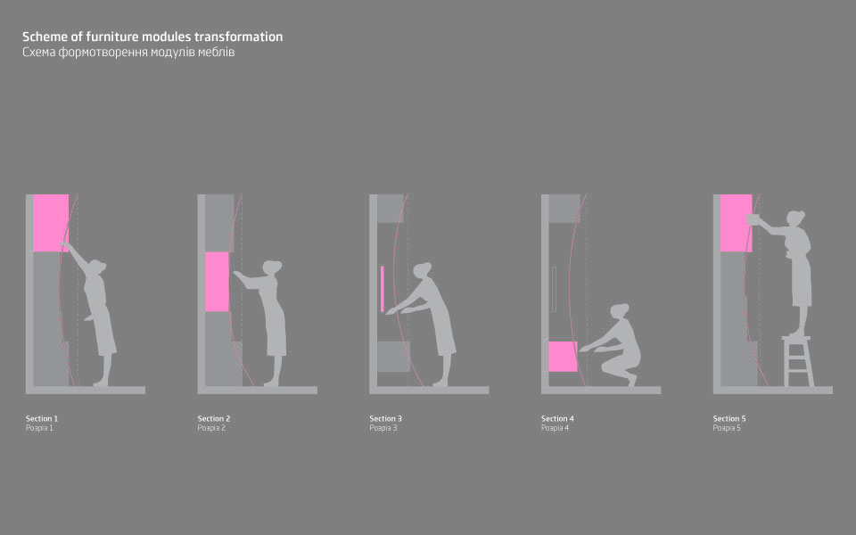 диаграмма формообразования мебели - параметрический дизайн