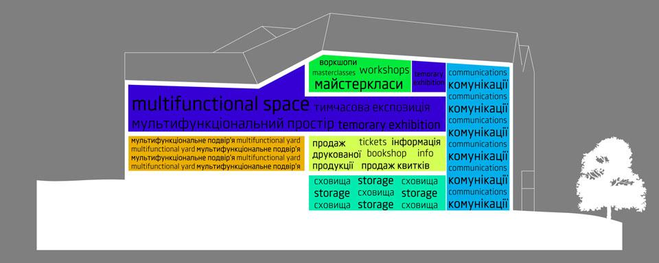 архитектурный конкурс на андреевском спуске - разрез