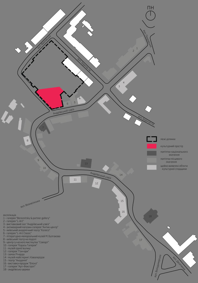 архитектурный конкурс - ситуационный план андреевского спуска