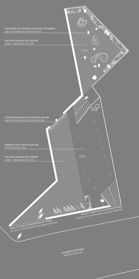 андреевский конкурс - фрагмент генплана культурного пространства