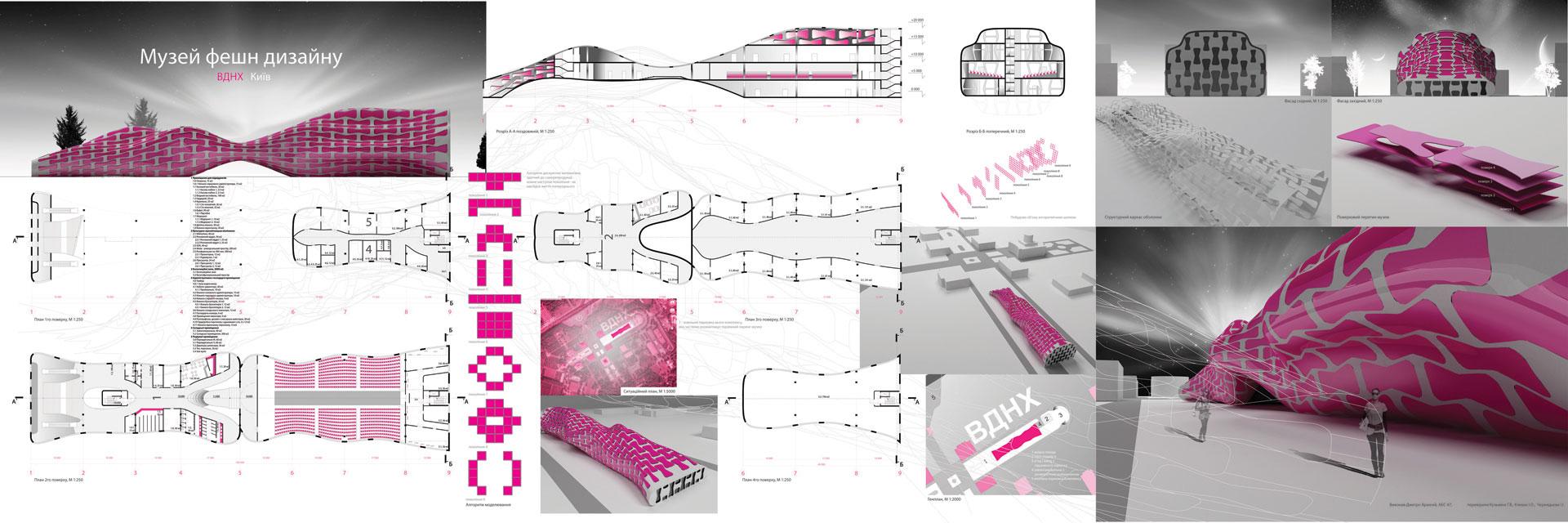 архитектурный планшет параметрического музея дизайна одежды