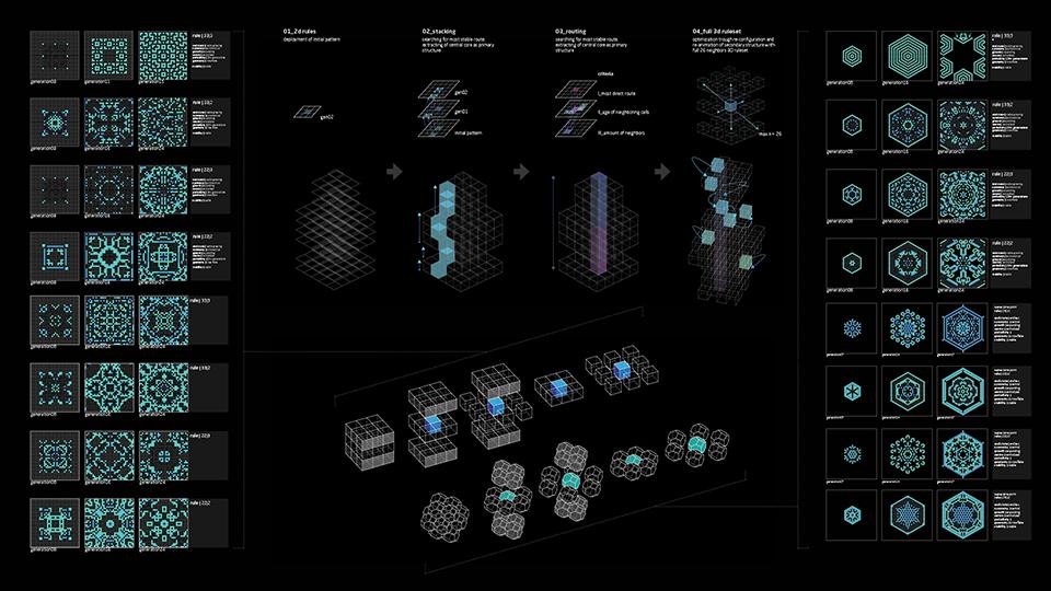 клеточные автоматы - схема параметрического развития