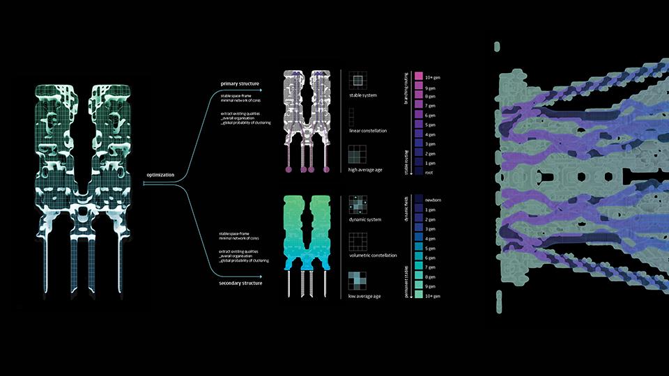 параметрическая архитектура - логика генеративного проектирования
