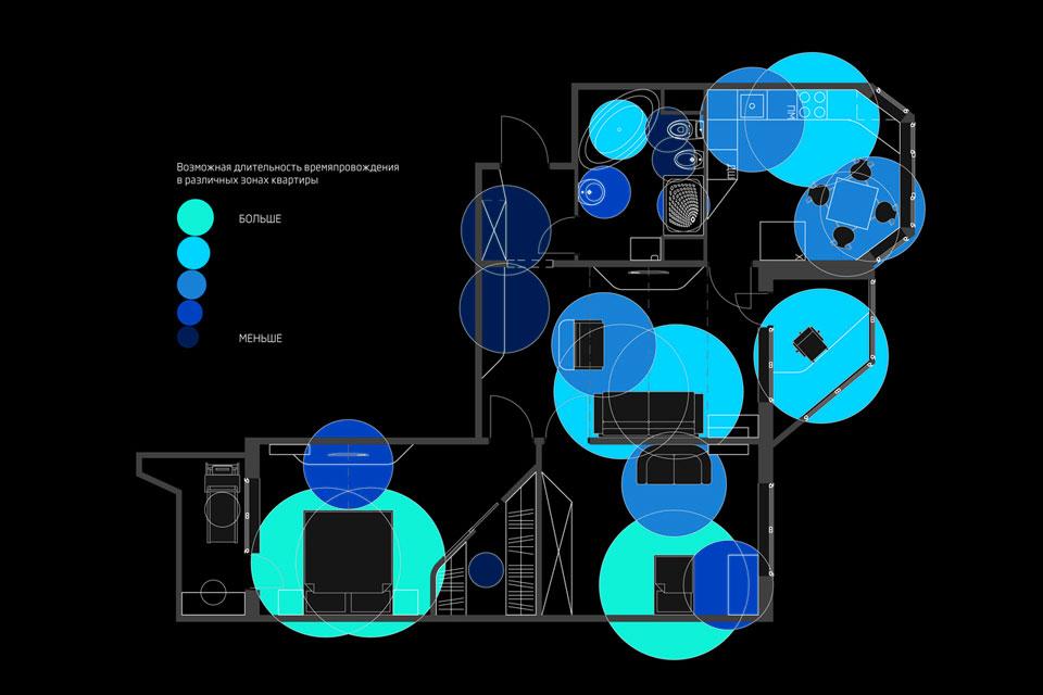 параметрична схема плану стелі квартири