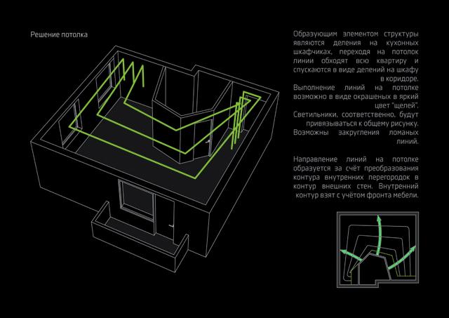 діаграма формотворення геометрії в дизайні квартири