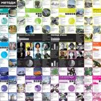 Обчислювальна архітектура: Алгоритмічні Методи Архітектурного Формотворення