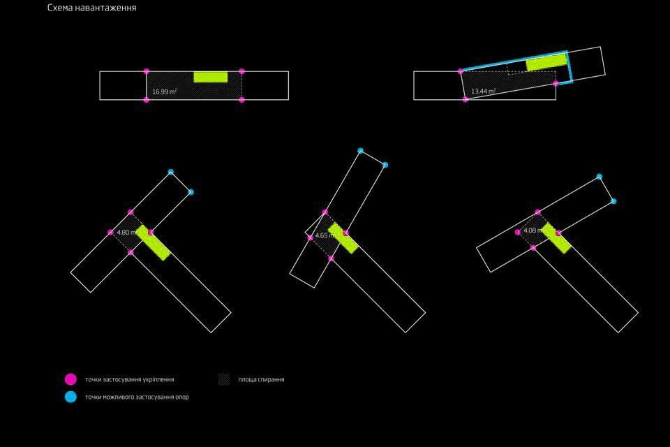 дизайн ресорану-контейнеру креслення навантаження