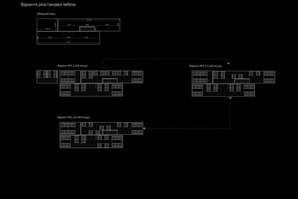 схема планування й функціонального зонування суші-бару