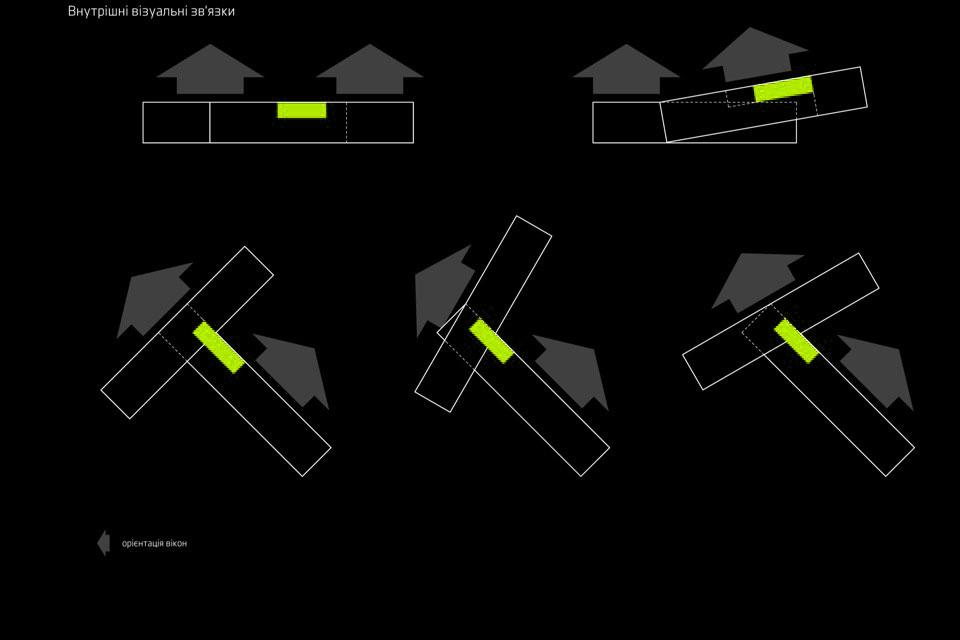 схема внутрішніх візуальних зв'язків ресторану