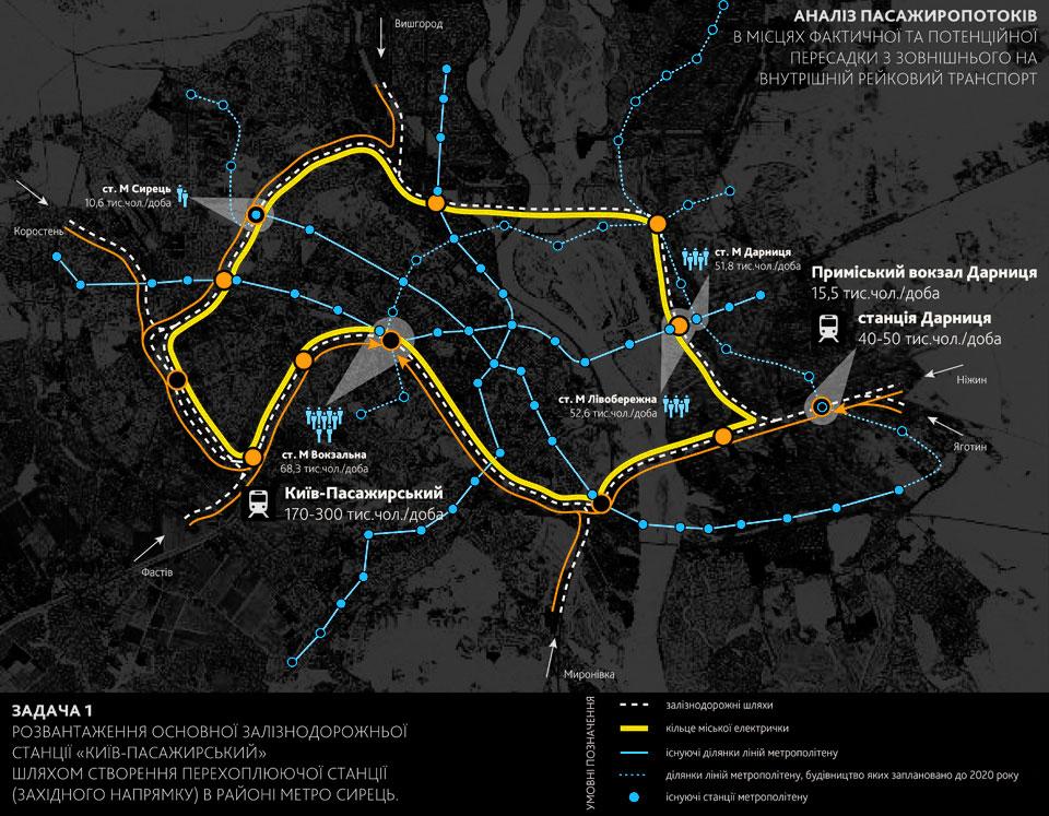 архітектура залізнодорожна станція метро сирець київ