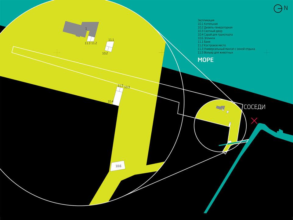 генплан будинку мисливців - архітектурний концепт