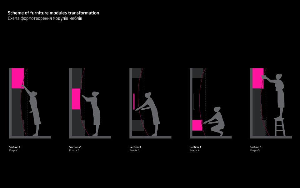 діаграма формотворення меблів - параметричний дизайн
