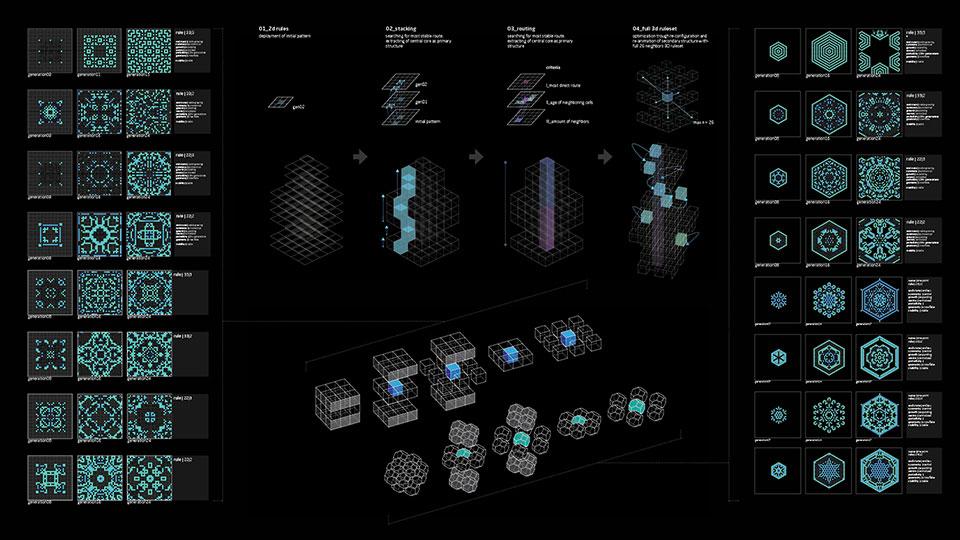 архітектура - гра життя у тривимірному просторі