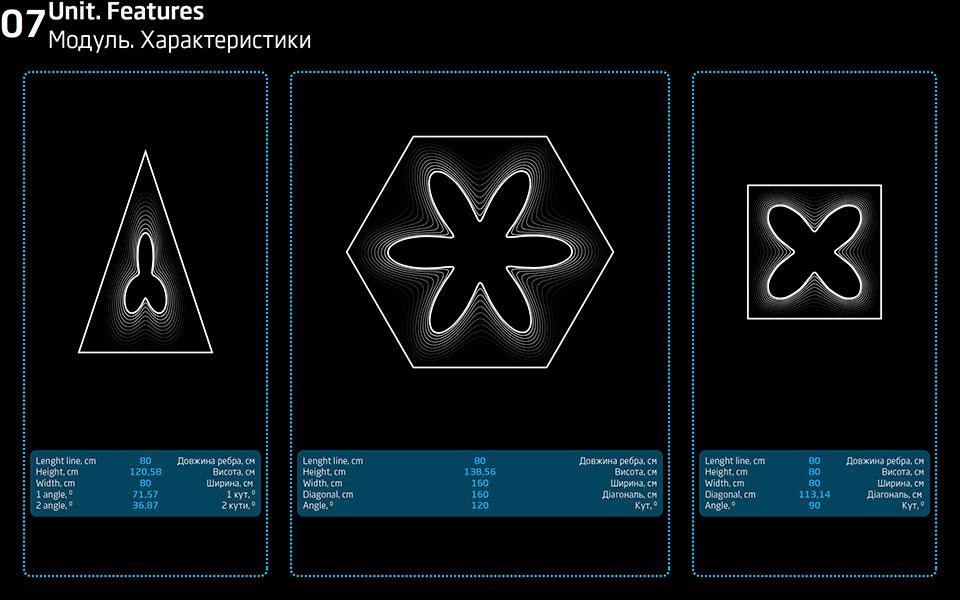 параметрична архітектура - павільйон україни експо