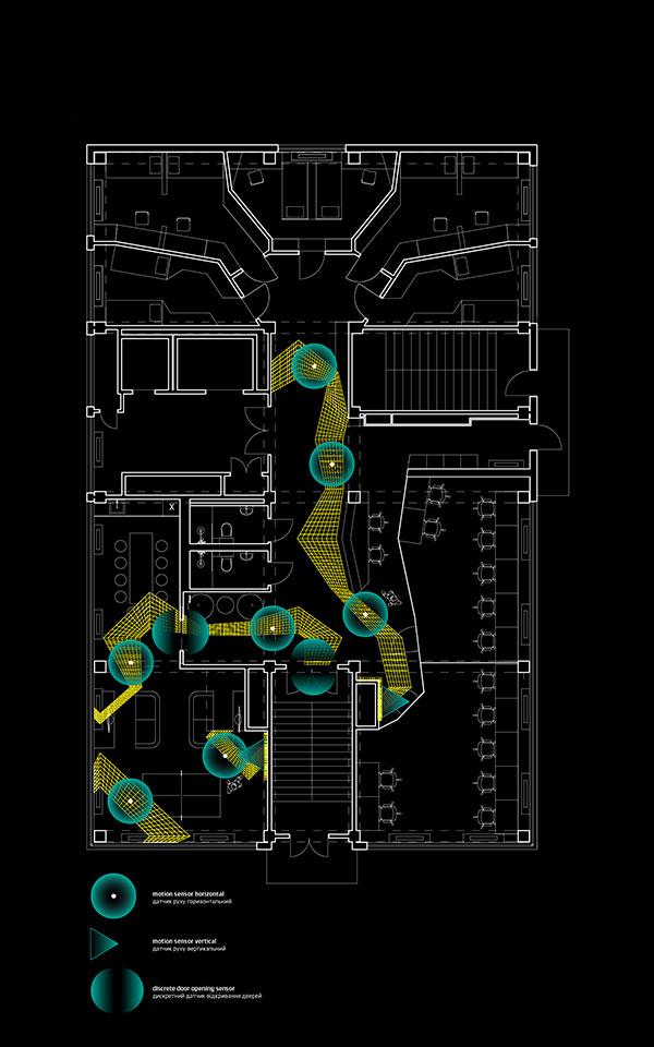 схема алгоритму - ігровий будинок наві