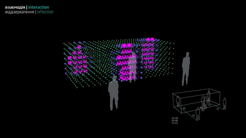 вокселізоване тривимірне кінематичне відображення