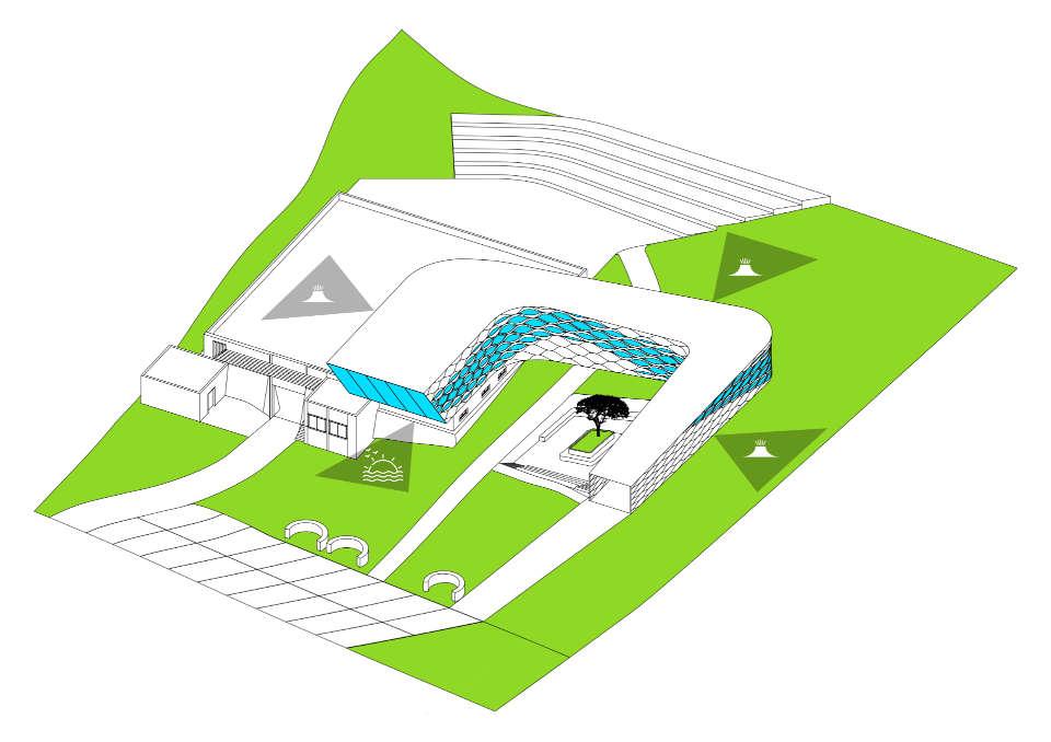 архітектура канарських островів - візуальні зв'язки