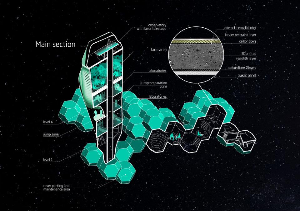 moonstation scheme